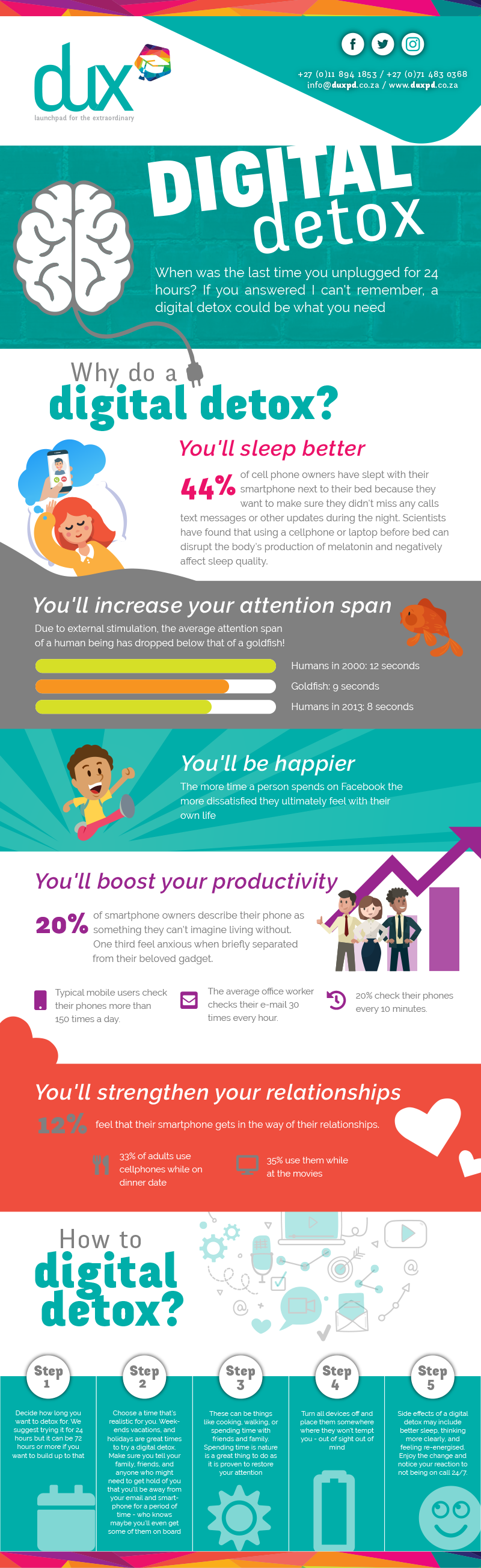 dux-digital-detox-infographic
