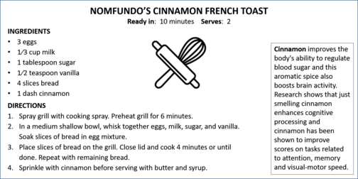 Nomfundo's French toast with cinnamon recipe