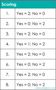 Dux_PD_Conscientiousness_Table_Scoring